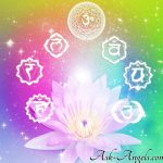 Chakra Meditation with Archangel Uriel!