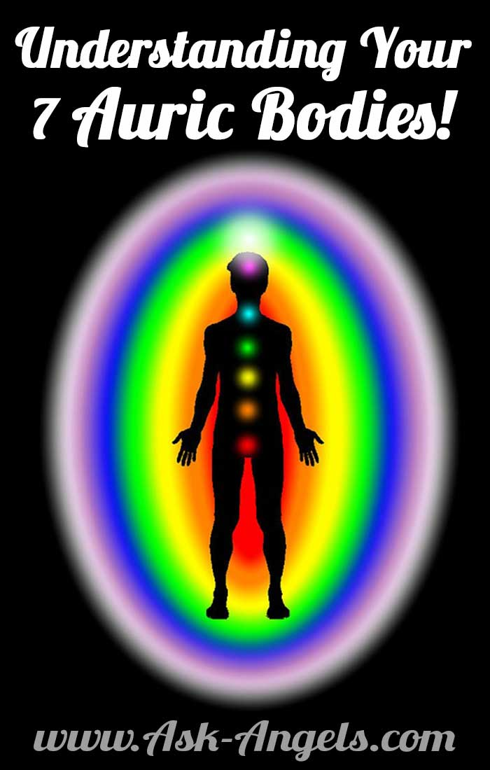 Understanding Your 7 Auric Bodies