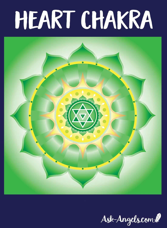 Heart Chakra: Anahata