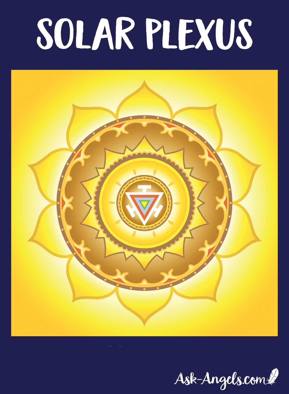 Solar Plexus Chakra: Manipura